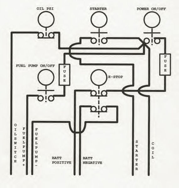 736210 engine stand wiring diagram diagram wiring diagrams for diy car  at reclaimingppi.co