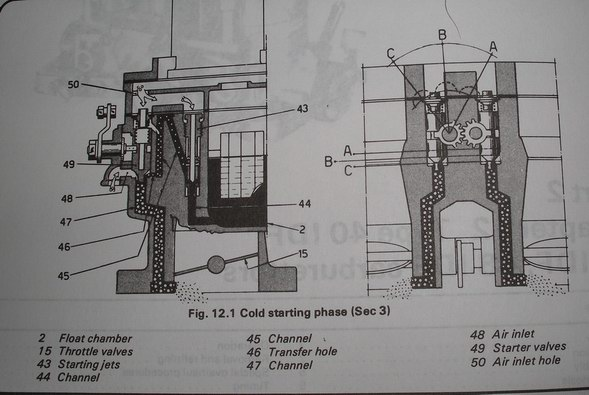 Weber Wiring Diagram