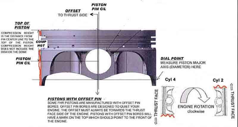 thesamba com beetle late model super 1968 up view topic rh thesamba com Racing Wrist Pins Precision Wrist Pins