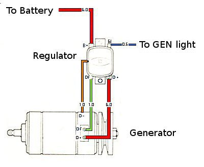 Volkswagen Alternator Wiring Diagram on fuse box on a vw polo