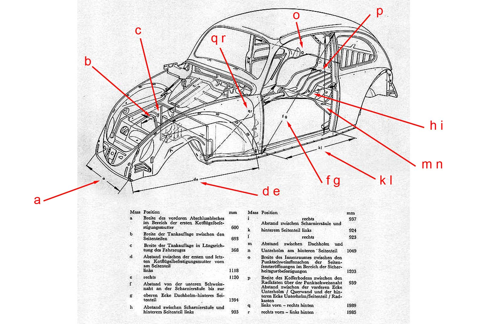 volkswagen beetle body diagrams   31 wiring diagram images