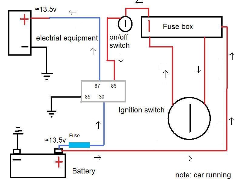 Basic 12 Volt Ignition Wiring Diagram Wiring Diagrams Register Register Miglioribanche It