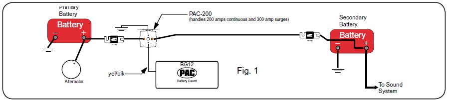 TheSamba Bay Window Bus View topic PAC spr200 Battery – Isolator Wiring Diagram