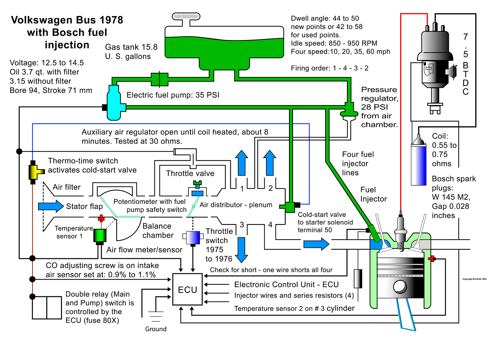 porsche 914 fuel injection diagram 1975 wiring diagram \u2022 triumph spitfire wiring-diagram thesamba com bay window bus view topic fuel injection rh thesamba com 1974 porsche 914 fuel pump porsche 914 intake manifold