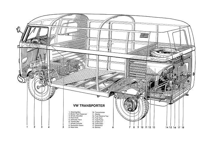 VW Barndoor poster