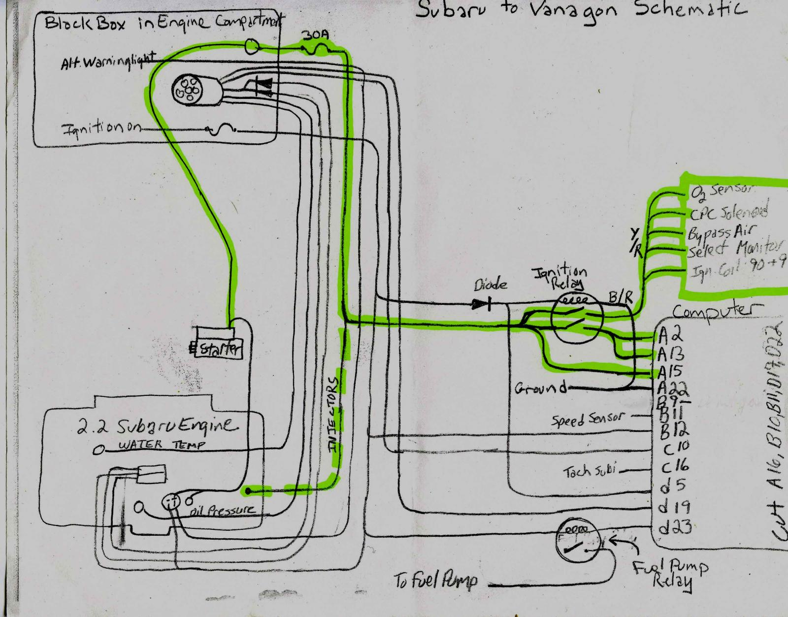 Subaru Ej25 Wiring Harness : Ej vanagon wiring harness diagram images