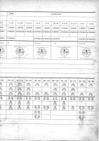 Type 3 distributor chart