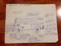 the hippy bus syndrome... circa 1978