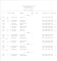 Results from Buigorama 71