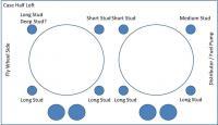 Cylinder head studs layout