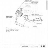 Engine pully lock bar