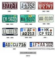 us military license plates, all years