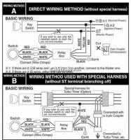 Square back wiring