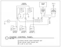Charge Control Panel