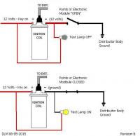 Test Lamp-B