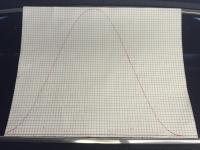 Cam Lift Graph