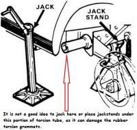 Jackstands