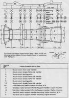 Frame measurements baywindow bus