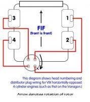 Firing order-2