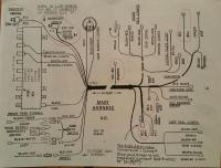 Main Wiring Harness diagram 1970 Ghia