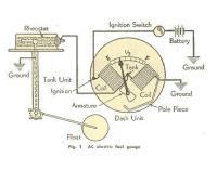 spare tank fuel gauges