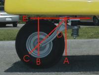 single wheel geometry