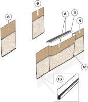 Partition Panels