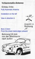 Ghia Antenna placement