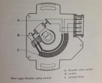 4-pin throttle valve switch