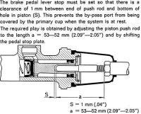 Master cylinder rod length