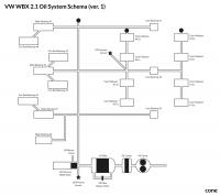 WBX 2.1 Oil System Gallery