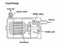 Electric fuel pump FI bus