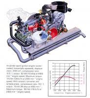 torque curve