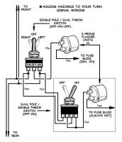 wiring options
