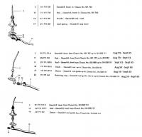 Shifter Shifters Lever Levers