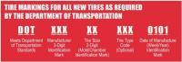 tire codes