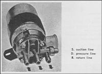 311 906 091 D 1974 T2 FI Fuel pump