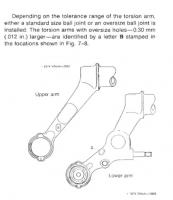 torsion arms