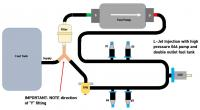 fuel pump hose routing