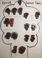 Bosch VW Rotor family tree
