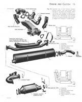 1977 Exhaust