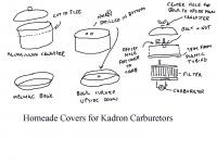 Kadron Covers Drawing Details