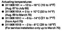 Cold Start Valve Temperatures