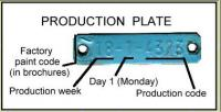 Production plate
