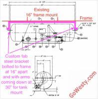 1992 LPG tank custom bracket plans