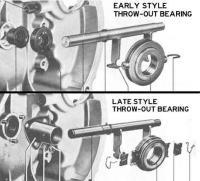 VW Throwout Bearing Types