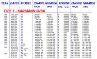 ghia engine numbers