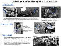 Kubelwagen production differences