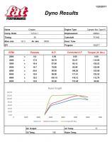 2056cc FAT Performance Motor Specs