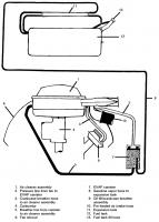 1970+ Charcoal Canister and Expansion chamber diagram
